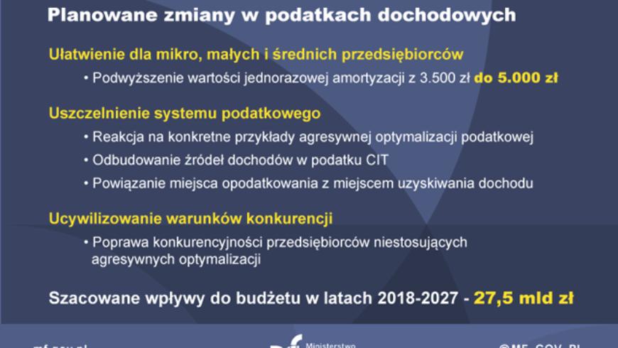 Zmiany w podatkach od 2018 r.